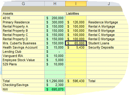 Budget Snip 3